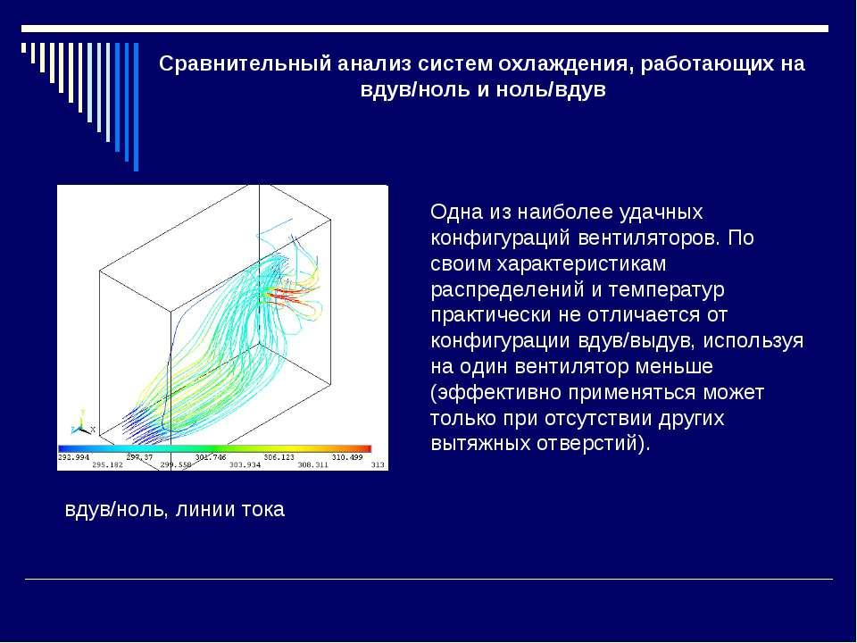 Сравнительный анализ систем охлаждения, работающих на вдув/ноль и ноль/вдув в...