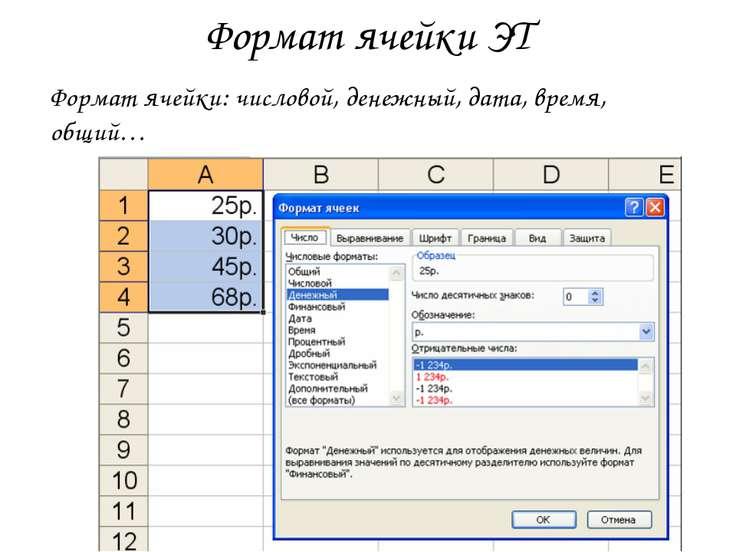 Формат ячейки ЭТ Формат ячейки: числовой, денежный, дата, время, общий…