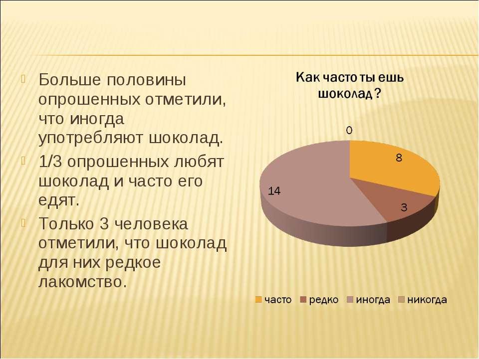 Больше половины опрошенных отметили, что иногда употребляют шоколад. 1/3 опро...