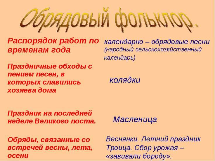 календарно – обрядовые песни (народный сельскохозяйственный календарь) колядк...