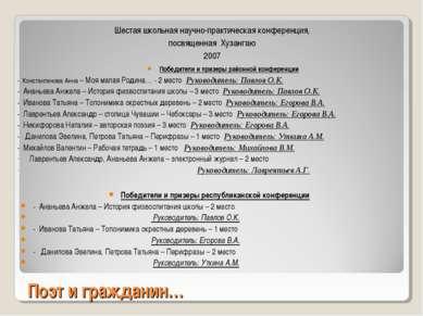 Поэт и гражданин… Шестая школьная научно-практическая конференция, посвященна...