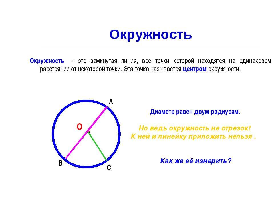 В С А Окружность Окружность - это замкнутая линия, все точки которой находятс...