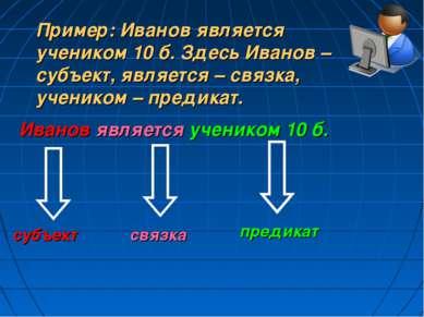 Пример: Иванов является учеником 10 б. Здесь Иванов – субъект, является – свя...