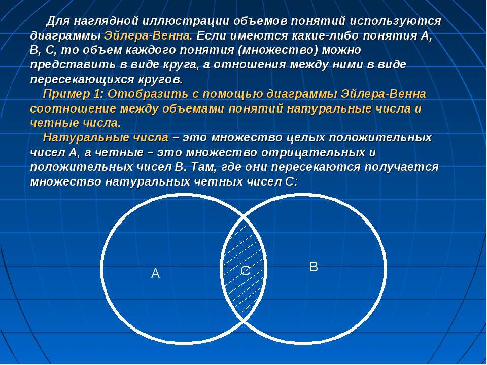 Для наглядной иллюстрации объемов понятий используются диаграммы Эйлера-Венна...