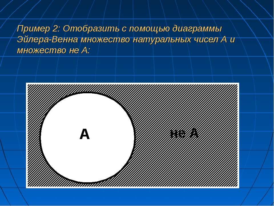 А не А Пример 2: Отобразить с помощью диаграммы Эйлера-Венна множество натура...