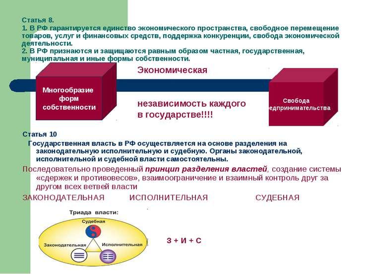 Статья 8. 1. В РФ гарантируется единство экономического пространства, свободн...