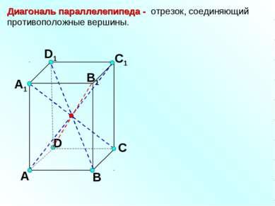 А В С D А1 D1 С1 B1 Диагональ параллелепипеда - отрезок, соединяющий противоп...