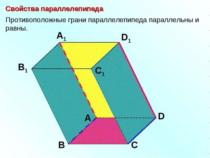 А В С D D1 С1 A1 B1 Свойства параллелепипеда Противоположные грани параллелеп...