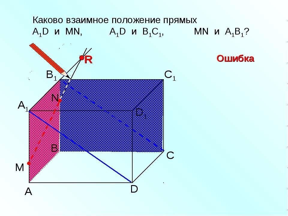 А D С В B1 С1 D1 А1 Каково взаимное положение прямых А1D и MN, А1D и В1С1, МN...