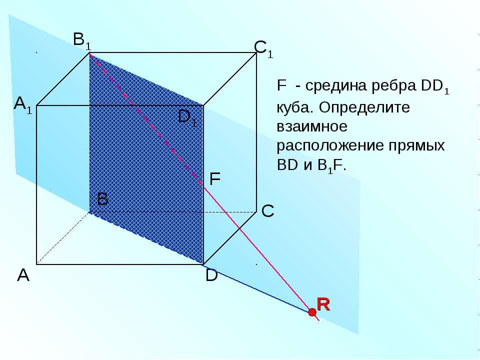 А D С В B1 С1 D1 А1 F F - средина ребра DD1 куба. Определите взаимное располо...