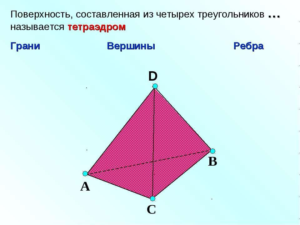 D А С В Поверхность, составленная из четырех треугольников … называется тетра...