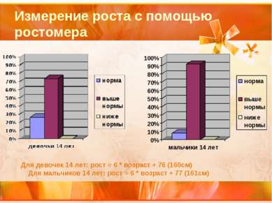 Измерение роста с помощью ростомера Для девочек 14 лет: рост = 6 * возраст + ...