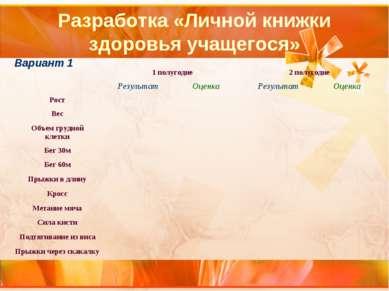 Разработка «Личной книжки здоровья учащегося» Вариант 1 1 полугодие 2 полугод...