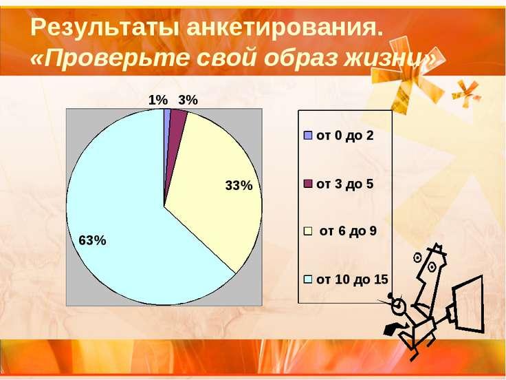 Результаты анкетирования. «Проверьте свой образ жизни»