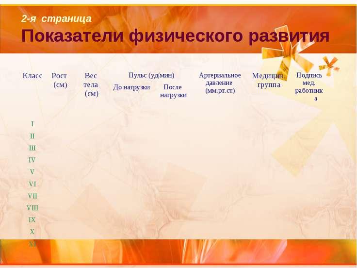 2-я страница Показатели физического развития
