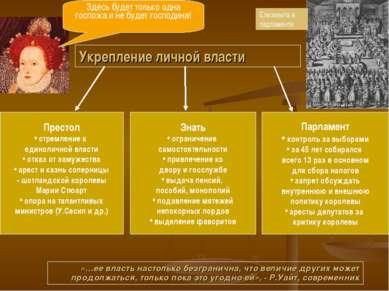 Укрепление личной власти Парламент контроль за выборами за 45 лет собирался в...
