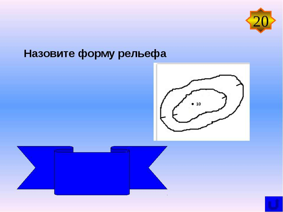 Назовите форму рельефа 20 Яма