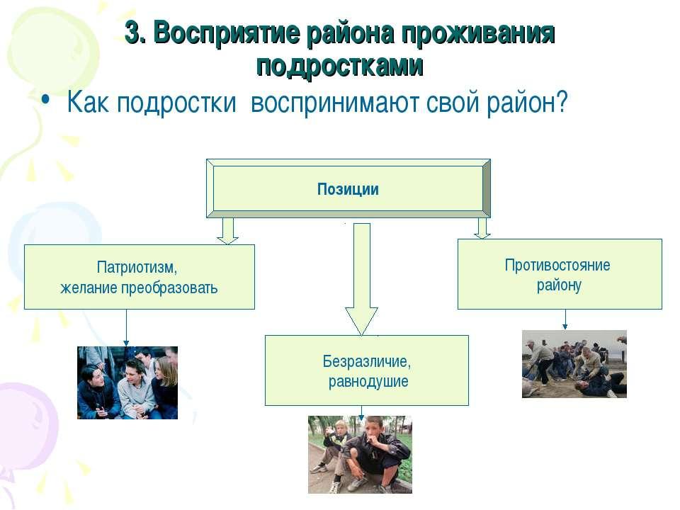 3. Восприятие района проживания подростками Как подростки воспринимают свой р...