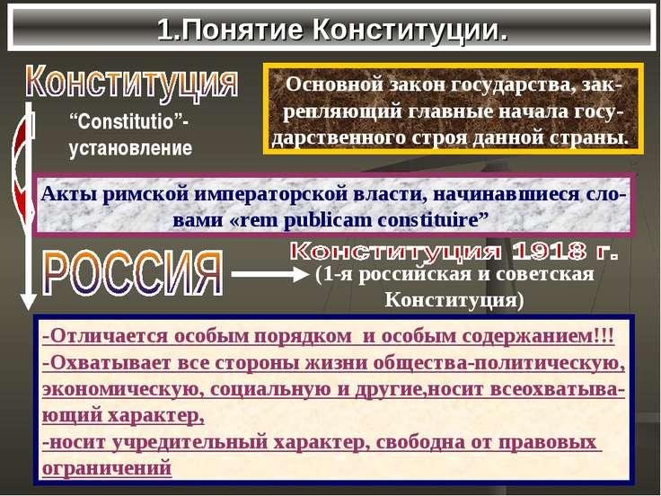 1.Понятие Конституции. Основной закон государства, зак- репляющий главные нач...
