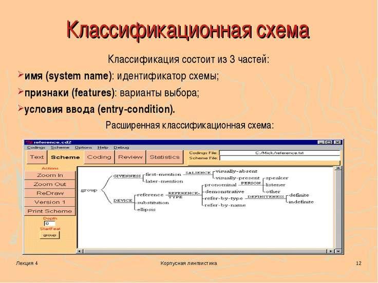 Лекция 4 Корпусная лингвистика * Классификационная схема Классификация состои...