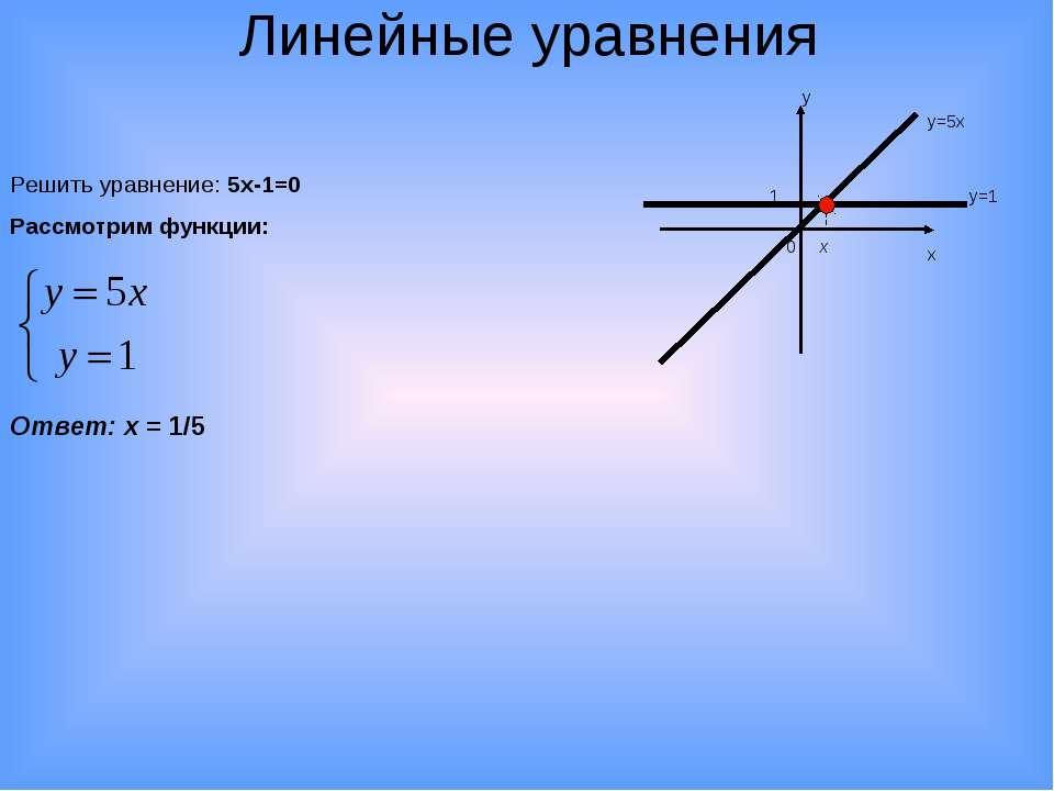 Линейные уравнения Решить уравнение: 5х-1=0 Рассмотрим функции: х у 0 1 у=5х ...