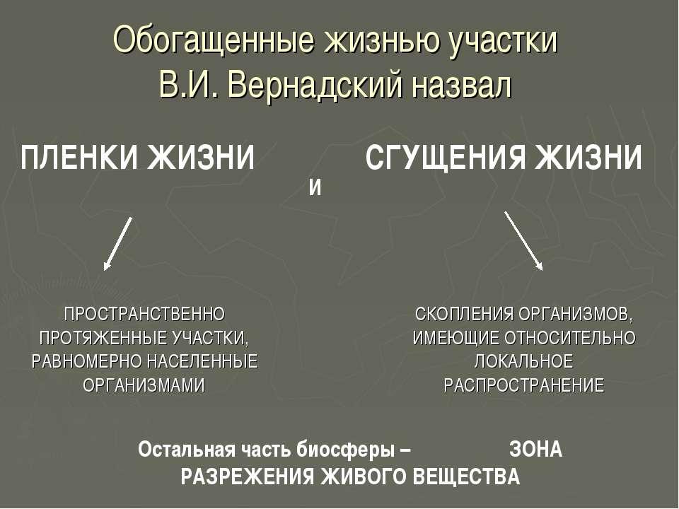 Обогащенные жизнью участки В.И. Вернадский назвал ПЛЕНКИ ЖИЗНИ СГУЩЕНИЯ ЖИЗНИ...