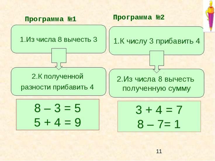 8 – 3 = 5 5 + 4 = 9 3 + 4 = 7 8 – 7= 1 Программа №1 Программа №2