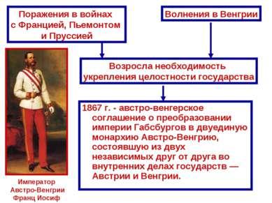 1867 г. - австро-венгерское соглашение о преобразовании империи Габсбургов в ...