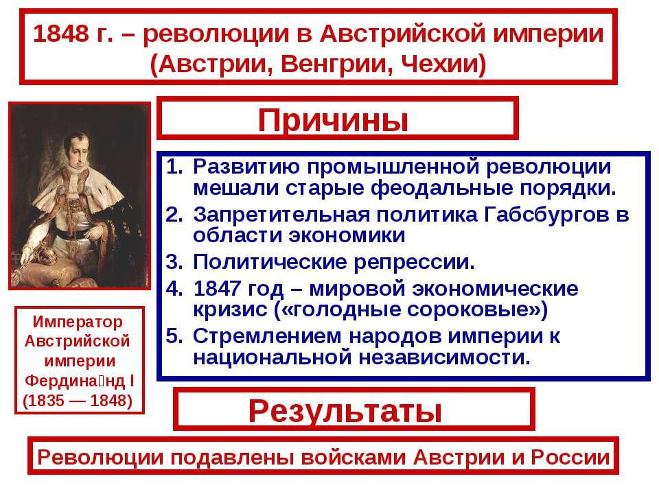 1848 г. – революции в Австрийской империи (Австрии, Венгрии, Чехии) Развитию ...