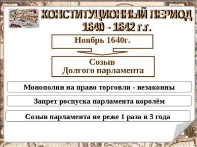 Ноябрь 1640г. Созыв Долгого парламента Монополии на право торговли - незаконн...