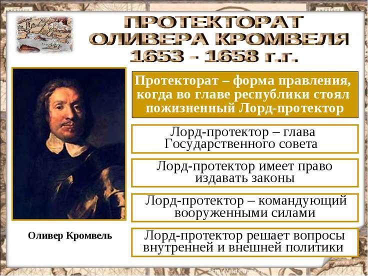 Оливер Кромвель Протекторат – форма правления, когда во главе республики стоя...