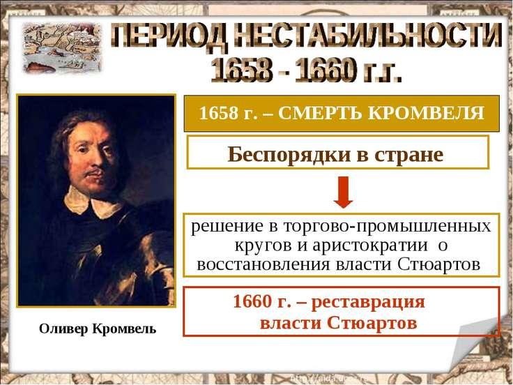 Оливер Кромвель 1658 г. – СМЕРТЬ КРОМВЕЛЯ решение в торгово-промышленных круг...