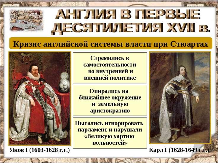 Яков I (1603-1628 г.г.) Карл I (1628-1649 г.г.) Кризис английской системы вла...