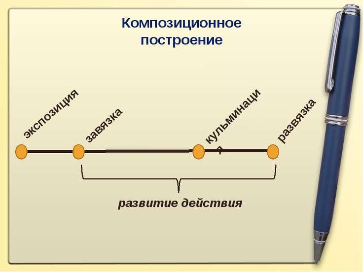 Композиционное построение экспозиция завязка кульминация развязка развитие де...
