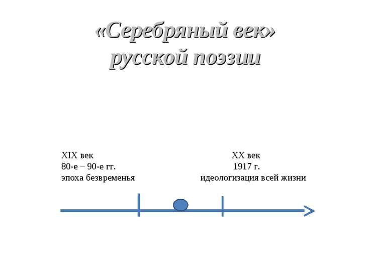 «Серебряный век» русской поэзии XIX век XX век 80-е – 90-е гг. 1917 г. эпоха ...