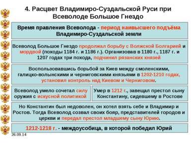 * 4. Расцвет Владимиро-Суздальской Руси при Всеволоде Большое Гнездо Время пр...