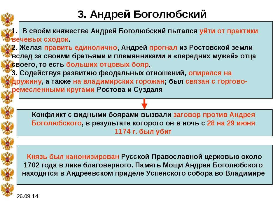 * 3. Андрей Боголюбский В своём княжестве Андрей Боголюбский пытался уйти от ...