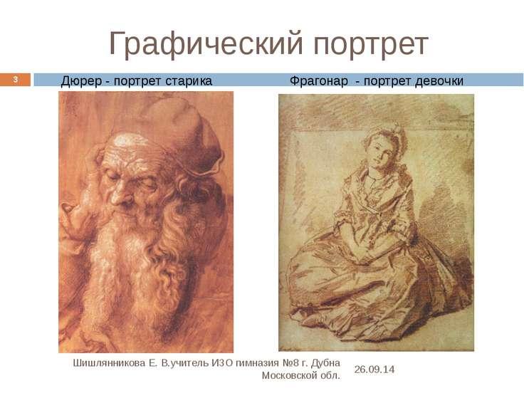 Графический портрет * * Шишлянникова Е. В.учитель ИЗО гимназия №8 г. Дубна Мо...