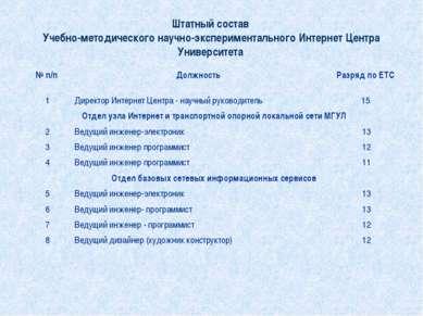 Штатный состав Учебно-методического научно-экспериментального Интернет Центра...