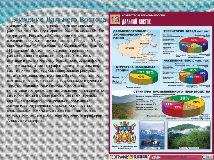 Значение Дальнего Востока в экономике России. Дальний Восток — крупнейший эко...