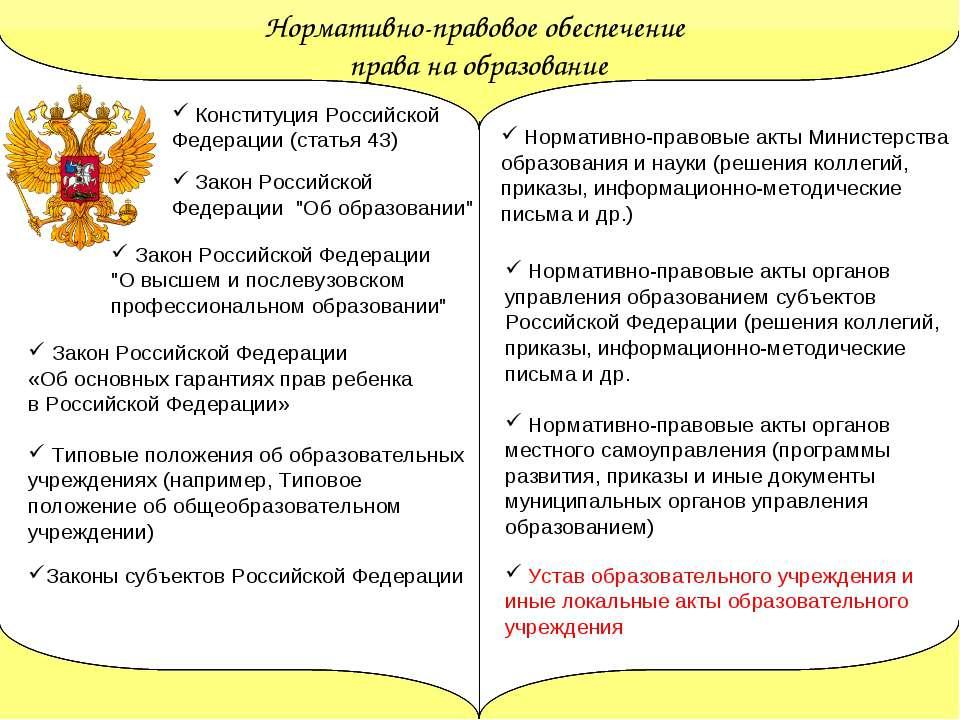 Устав образовательного учреждения и иные локальные акты образовательного учре...