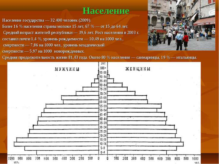 Население Население государства— 32.400 человек (2009). Более 16% населения...