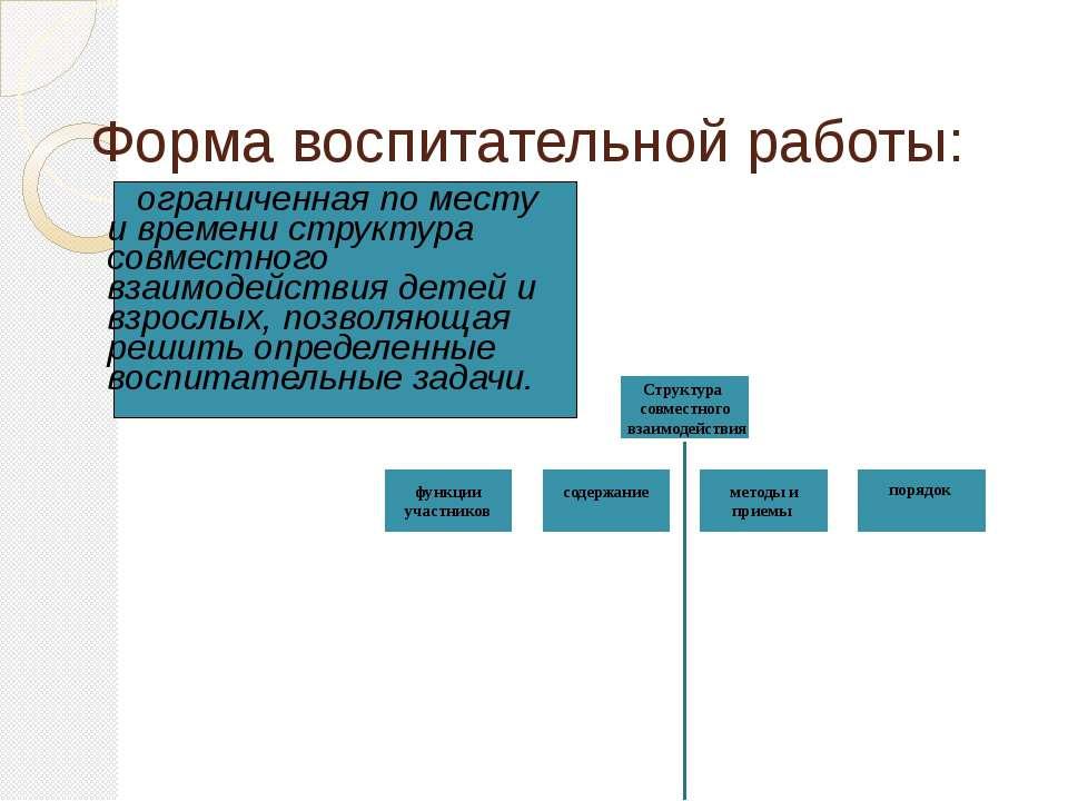 Форма воспитательной работы: ограниченная по месту и времени структура совмес...