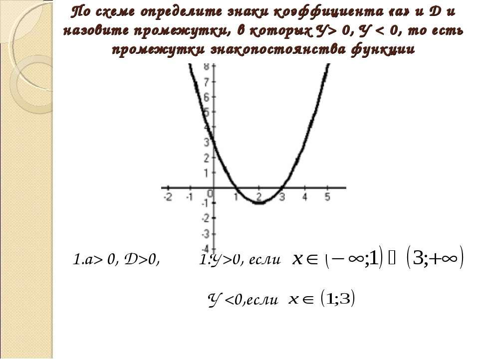 По схеме определите знаки коэффициента «а» и D и назовите промежутки, в котор...