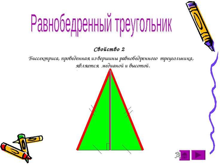 Свойство 2 Биссектриса, проведенная из вершины равнобедренного треугольника, ...