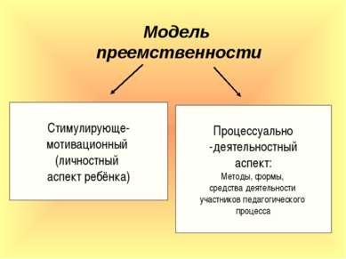 Модель преемственности Стимулирующе- мотивационный (личностный аспект ребёнка...