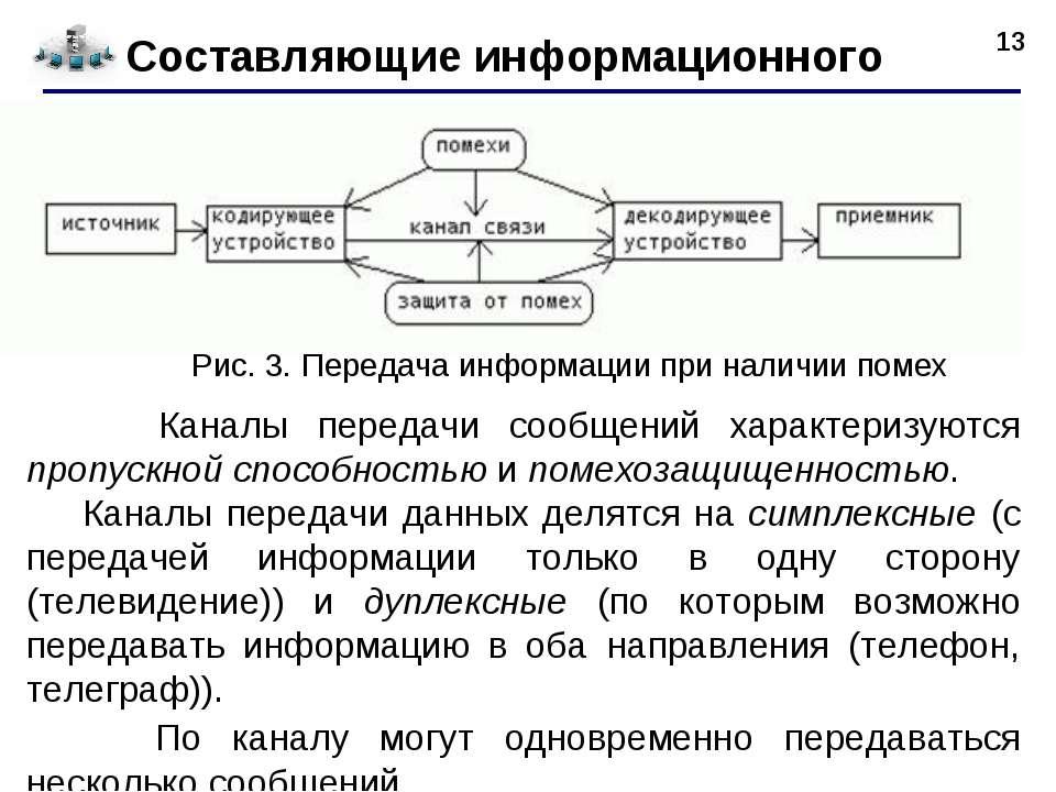 * Составляющие информационного процесса Рис. 3. Передача информации при налич...
