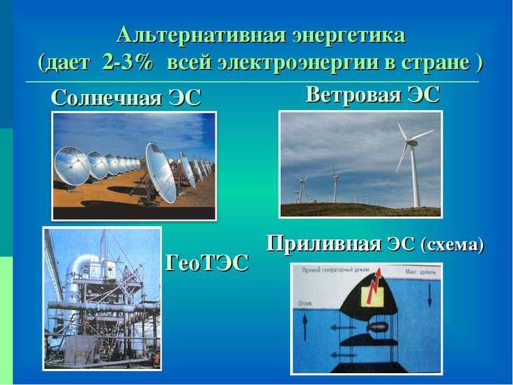 Альтернативная энергетика (дает 2-3% всей электроэнергии в стране ) Солнечная...