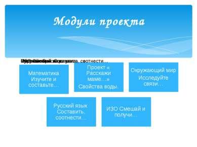 Модули проекта