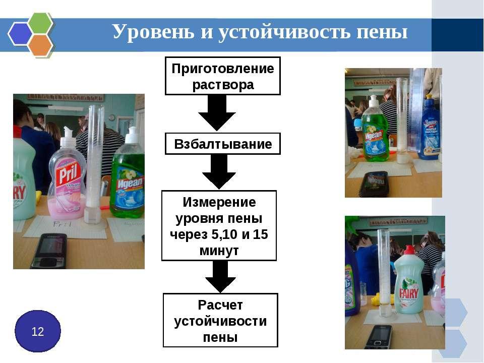 Уровень и устойчивость пены 12 Приготовление раствора Взбалтывание Измерение ...